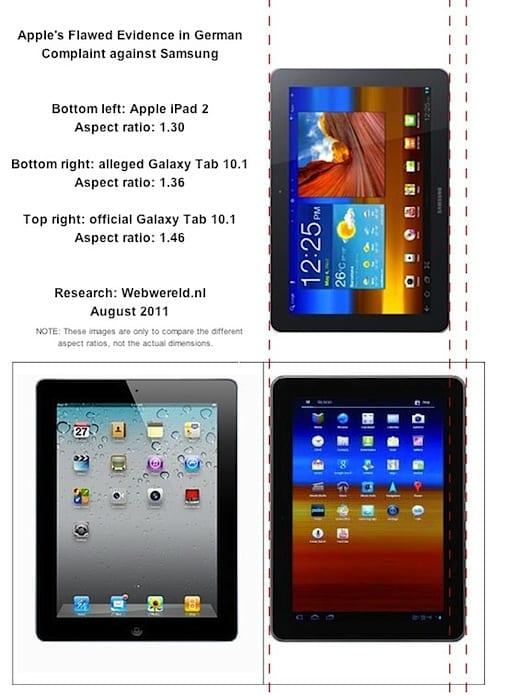 Samsung Galaxy Tab 10.1 a iPad