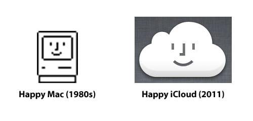 iCloud tvár