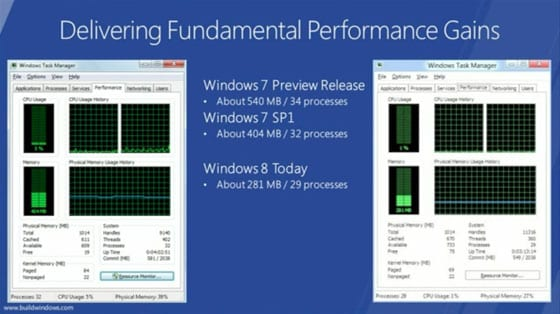 Windows 8 – memory management